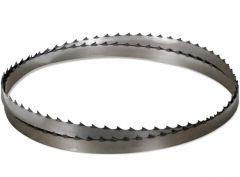 Купить Полотно Scheppach Silco-13-0.6-H-4-1400